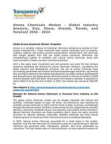 Aroma Chemicals Market Research Report and Forecast up to 2024