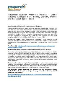 Industrial Rubber Products Market Research Report and Forecast