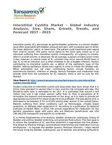 Interstitial Cystitis Market Research Report and Forecast up to 2025