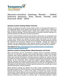 Abrasion-resistive Coatings Market Research Report and Forecast