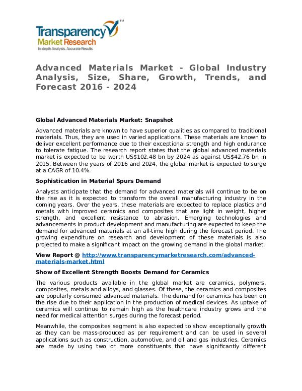 Advanced Materials Market Research Report and Forecast up to 2024 Advanced Materials Market  Growth, Trends, and For