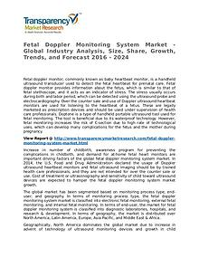 Fetal Doppler Monitoring System Market Research Report and Forecast