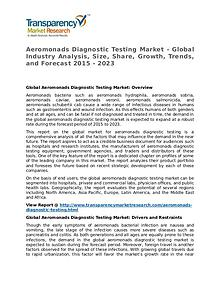 Aeromonads Diagnostic Testing Market 2015 Share and Trend To 2023