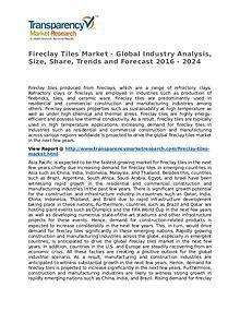 Fireclay Tiles Market 2016 Share, Trend, Segmentation and Forecast