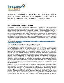 Butene-1 Market 2016 Share,Trend,Segmentation and Forecast to 2026