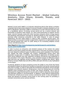 Wireless Access Point Market 2017