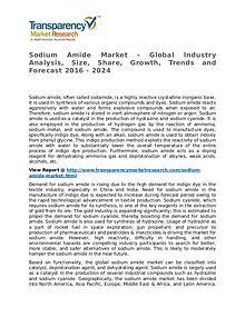 Sodium Amide Market 2016 Share, Trend, Segmentation and Forecast