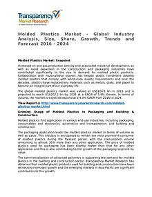 Molded Plastics Market 2016 Share, Trend, Segmentation and Forecast