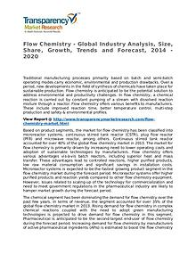 Flow Chemistry Market 2014 Share, Trend, Segmentation and Forecast
