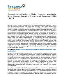 Ceramic Inks Market 2016 Share, Trend, Segmentation and Forecast