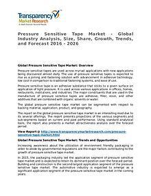 Pressure Sensitive Tape Market 2016 Share, Trend and Forecast