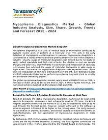 Mycoplasma Diagnostics Market 2016 Share, Trend and Forecast