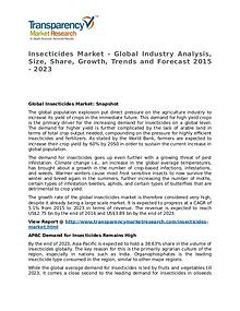 Insecticides Market 2015 Share, Trend, Segmentation and Forecast