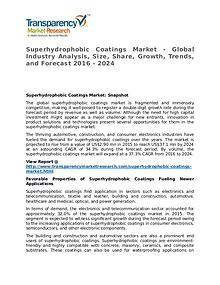 Superhydrophobic Coatings Market 2016
