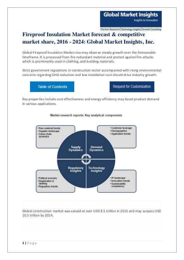 Global Fireproof Insulation Material Market Research Report 2017 Global Fireproof Insulation Market