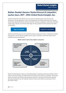 Rubber Bonded Abrasive industry trend and market report from 2017