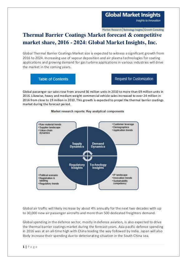 Thermal Barrier Coatings Market, Industry Trends and Forecast 2017 Thermal Barrier Coating
