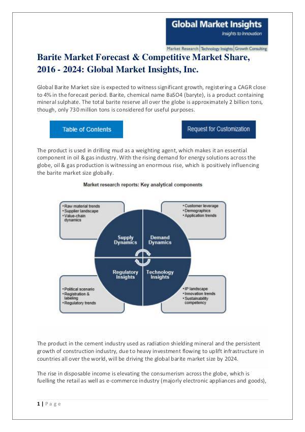 Global Barite Market Regional outlook, Industry Segments, Key factors Barite Market Report 2017-2024