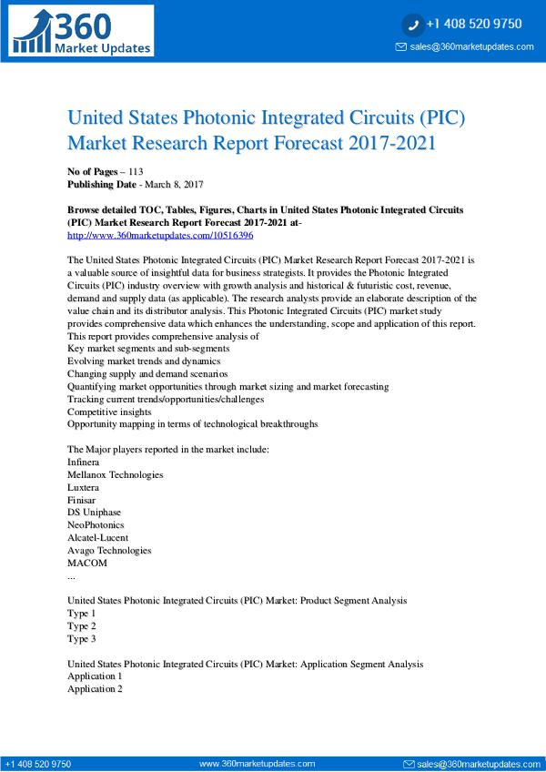Report- Photonic-Integrated-Circuits-PIC-Market-Research-R