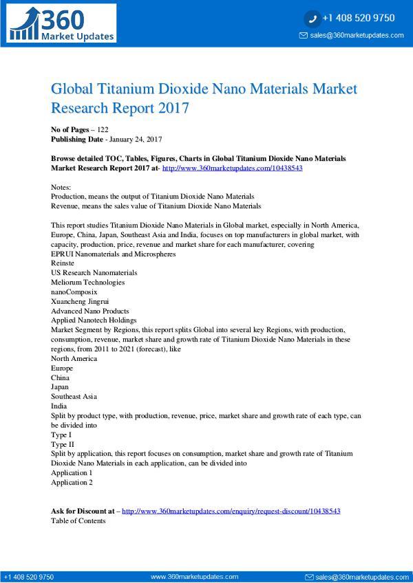 Report- Titanium-Dioxide-Nano-Materials-Market-Research-Re