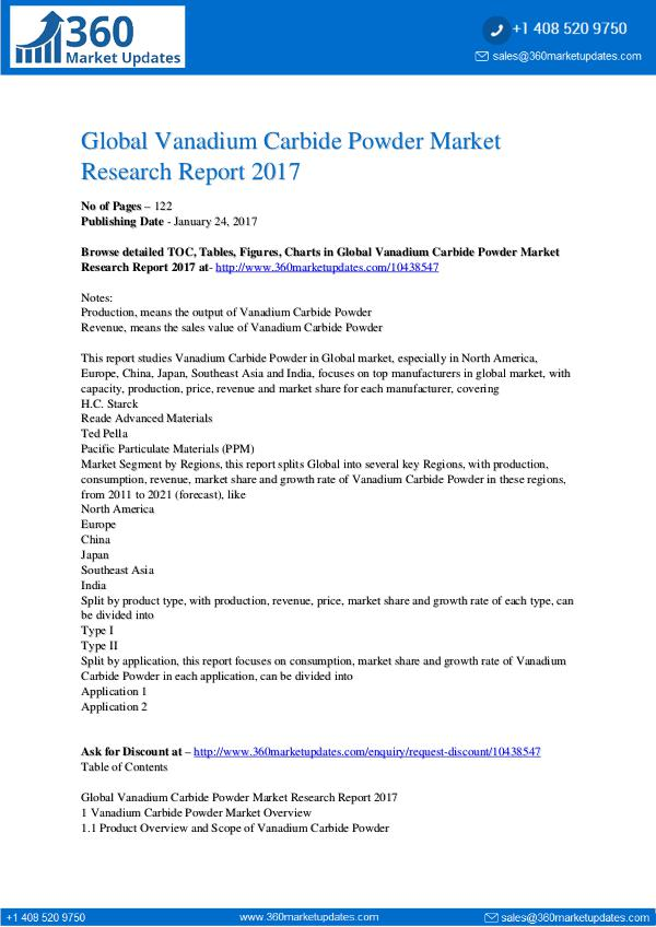 Report- Vanadium-Carbide-Powder-Market-Research-Report-201