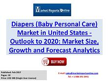 Diapers Industry United States Market Analysis, Growth, Share, Indust