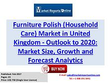 Furniture Polish Market Research Report and Trends Forecasts 2020
