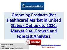 Grooming Products Market: United States Industry Review