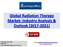 Radiation Therapy Market Research Report and Trends Forecasts 2021