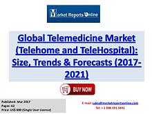 Telemedicine Market Research Report and Trends Forecasts 2017 to 2021