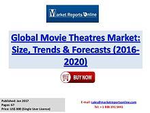 Movie Theatres Market Global Analysis 2017