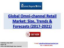 Omni-channel Retail Market Global Analysis 2017