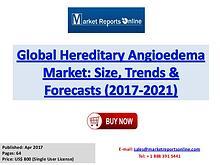 Hereditary Angioedema Market Global Analysis 2017