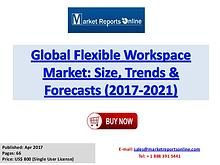 Flexible Workspace Market Research Report and Trends Forecasts 2021