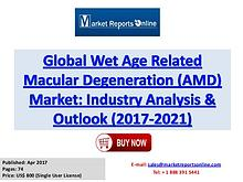 Wet Age Related Macular Degeneration Market Global Analysis 2017