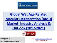 Wet Age Related Macular Degeneration Market Global Analysis 2017