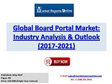 Board Portal Industry Growth Analysis and Forecasts To 2021