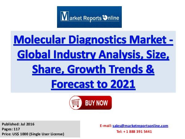Molecular Diagnostics Market to Reach US$ 30 Billion by 2021 Molecular Diagnostics Market Research Report 2021