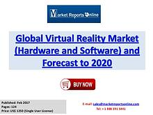 Global Virtual Reality Industry Growth Analysis and Forecasts To 2020
