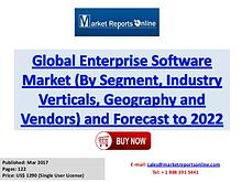 Enterprise Software Market Research Report and Trends Forecasts 2022
