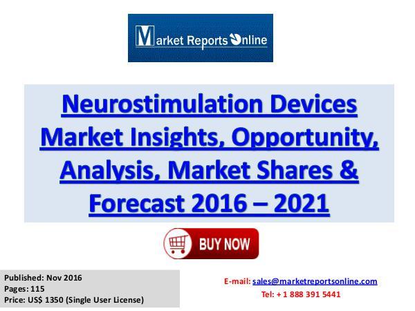 Neurostimulation Devices IndustryGrowthAnalysis and Forecasts to 2022 Neurostimulation Devices Market Growth Analysis