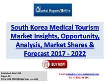2017 South Korea Medical Tourism Market Growth Analysis Forecast 2022