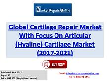 Cartilage Repair Market Research Report and Trends Forecasts 2021