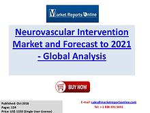 Neurovascular Intervention Industry Research Report Trends Forecast