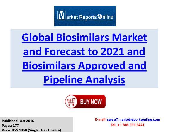 Biosimilars Industry Global Market Trends, Share, Size and 2021 Global Biosimilars Market and Forecast to 2021