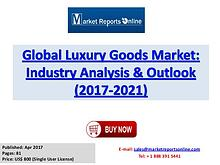 Luxury Goods Industry Research Report and Trends Forecasts 2021
