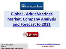 Adult Vaccines Industry Growth Analysis and Forecast To 2021