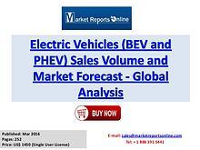 Electric Vehicles Sales Volume Market Global Analysis