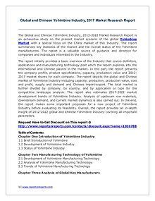 Yohimbine Market Growth Analysis and Forecasts To 2022