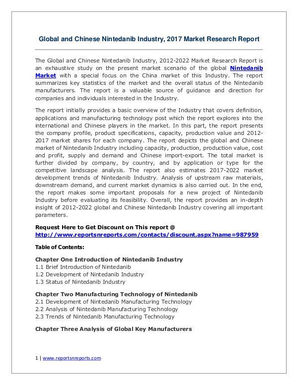 Nintedanib Market Growth Analysis and Forecasts To 2022 Nintedanib Market: 2017 Global Industry